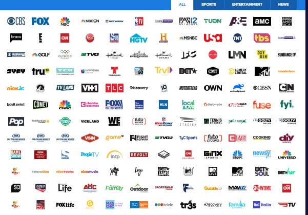 Channels Available in FuboTV