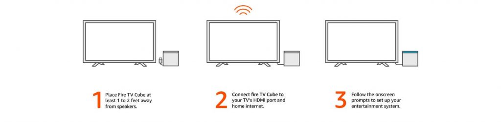 Setup Amazon Fire TV Cube