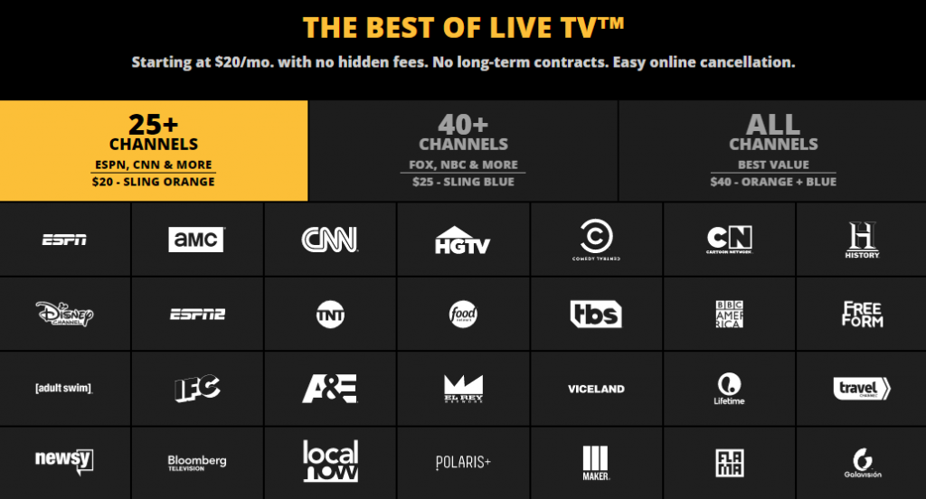 Channels Available in Sling TV
