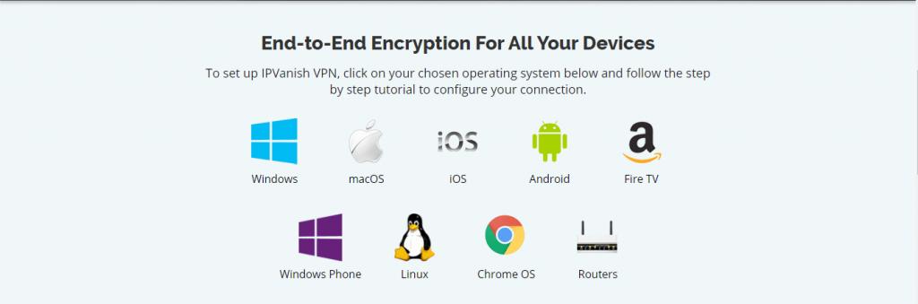 IPVanish VPN Supported Platforms