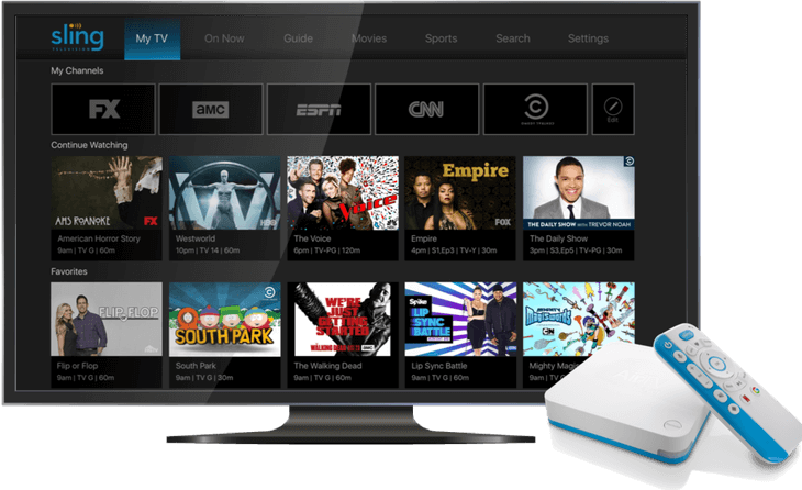 Local Channels in AirTV