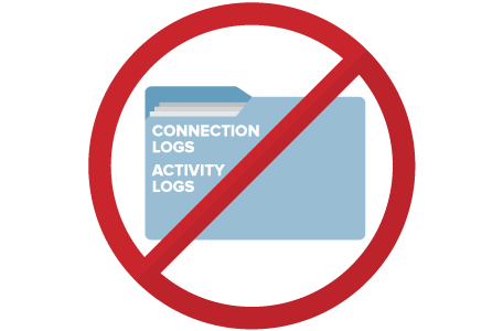 Activity Logs