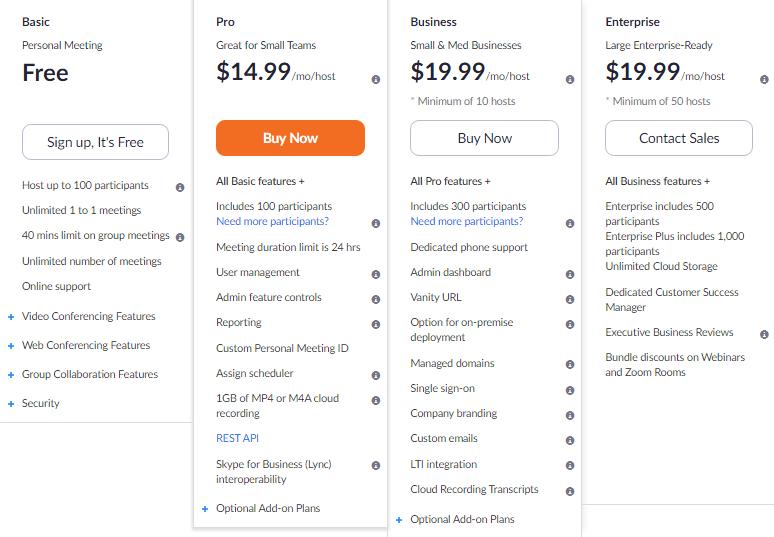 Zoom Meetings Price