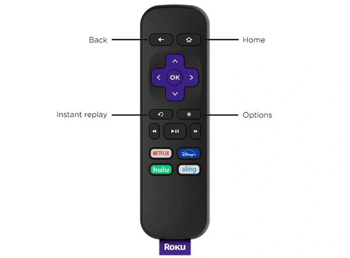 Roku Express Remote