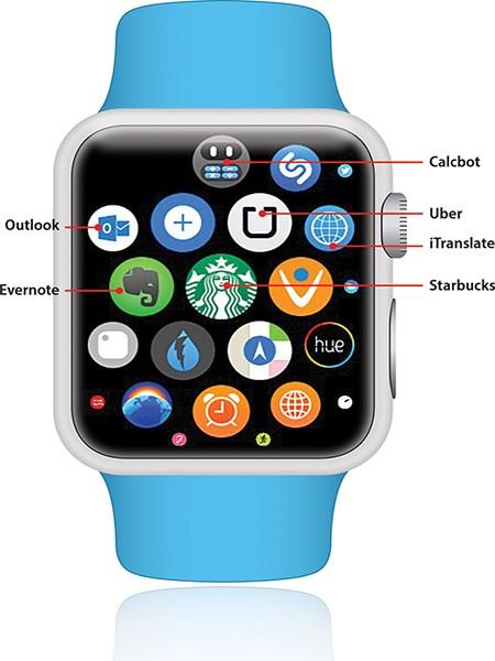 Uber on Apple Watch