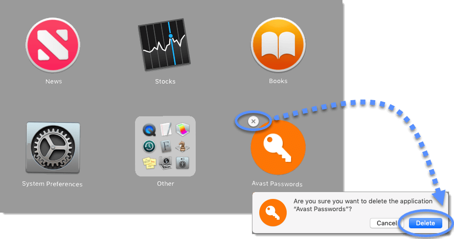Click on Delete-How To Uninstall Avast on Mac