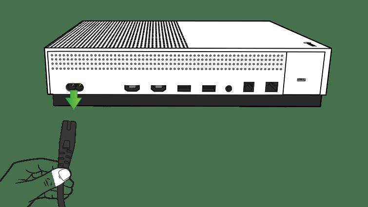 Xbox One Won't Turn On