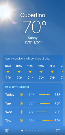 Weather details with background